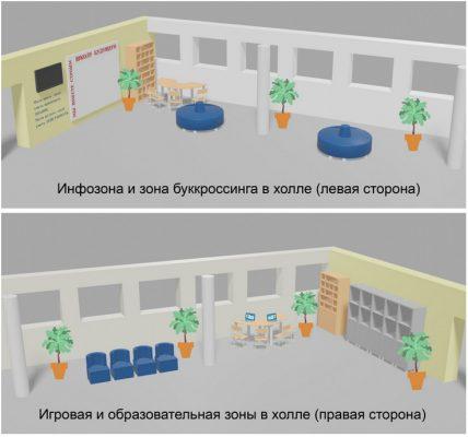 Проект центра информации и досуга «Мы новое поколение» в школе № 18